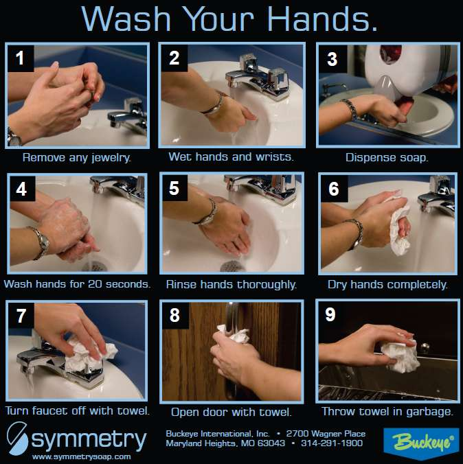 wash%20your%20hands%20poster